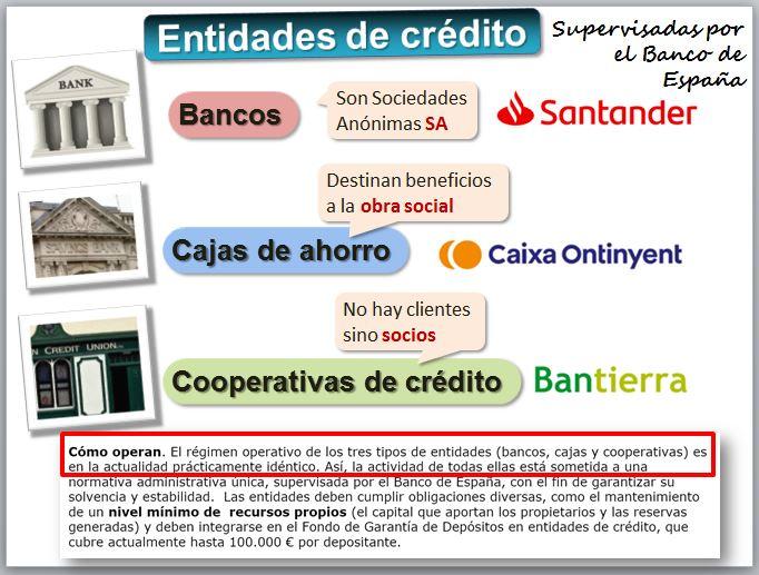bancos que financian empresas