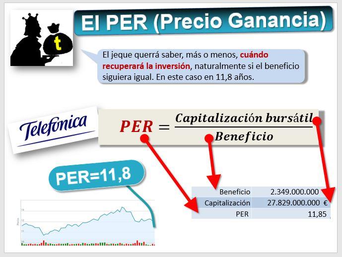 Valoración bursátil y mercados financieros. Introducción las ...