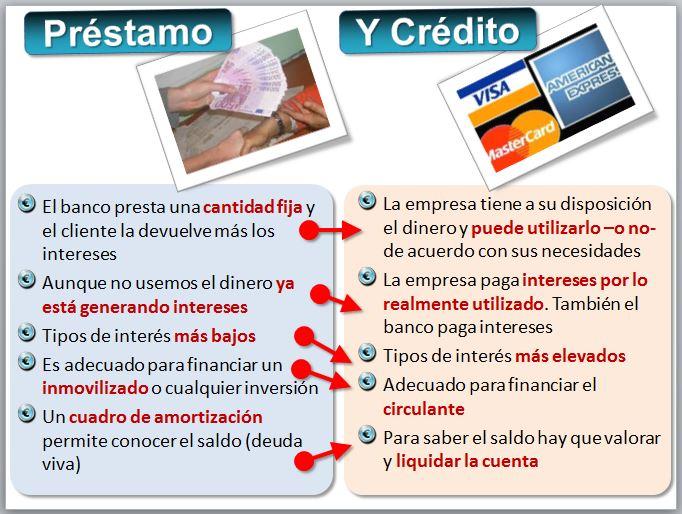 mejor credito 3000 euros