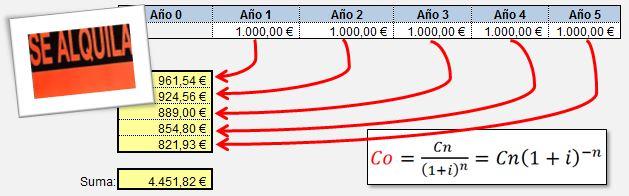 Rentas con hoja de clculo descarga la hoja de clculo con el ejercicio 02 rentasxls urtaz Image collections