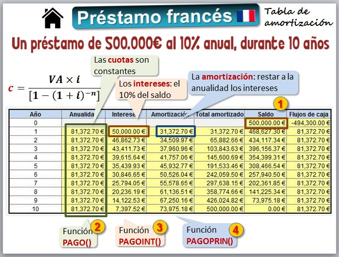 donde solicitar un credito de 900 euros