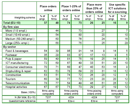 06 el departamento de compras for Actividades que se realizan en una oficina wikipedia